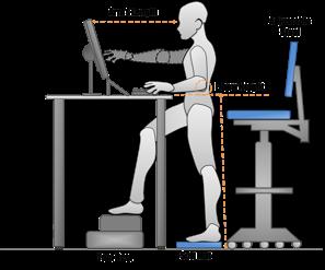 Standing Desks Help Spine Amp Back Health Lifetime
