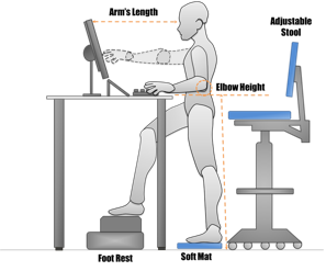 Standing Desks Help Spine Amp Back Health Lifetime